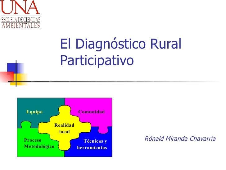El Diagnóstico Rural               ParticipativoEquipo                Comunidad           Realidad            localProceso...