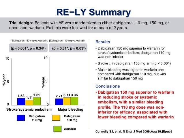 Dabigatran versus Warfarin in the Treatment of Acute ...