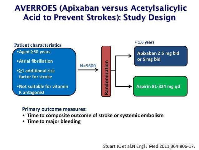 Apixaban in Patients with Atrial Fibrillation | NEJM