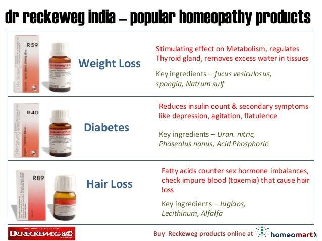 dr reckeweg medicines