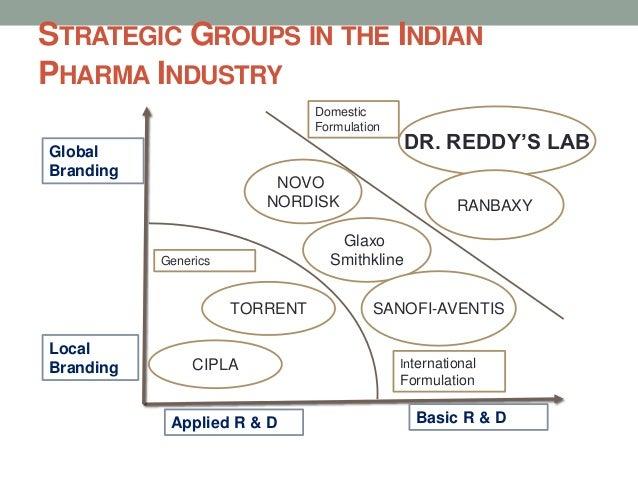 Ranbaxy Laboratories Limited: Changing Aspirations Case Study Analysis & Solution