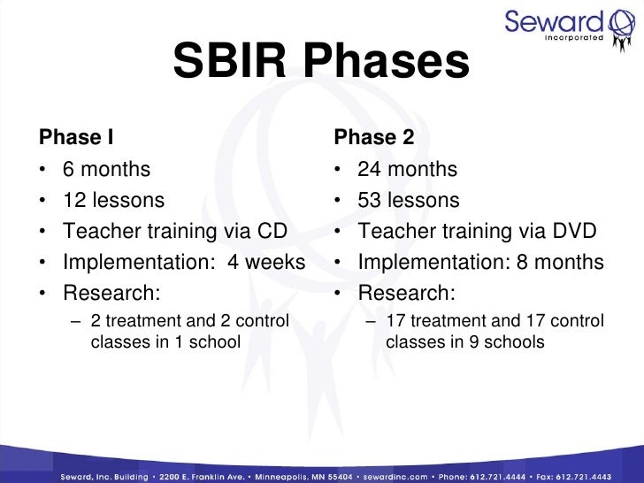 Research Based Instructional Strategies For Reading Comprehension