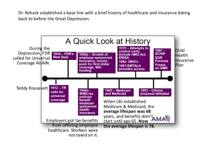 Dr. Rohack established a base line with a brief history of healthcare and insurance dating back to before the Great Depres...