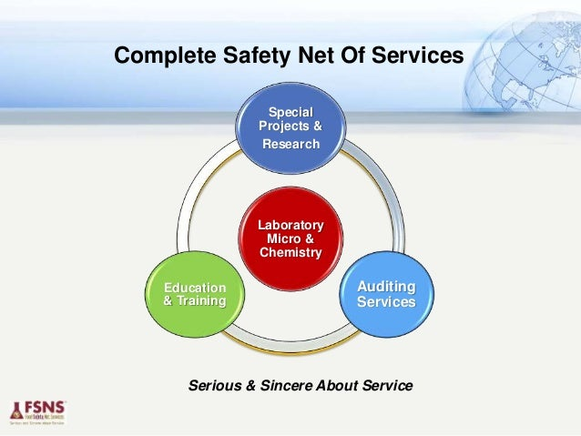 Food Safety Net Services Amarillo