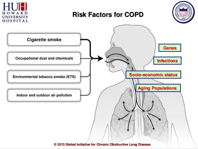 coding guidelines for copd and emphysema