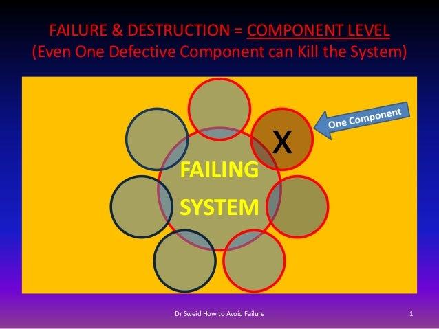 FAILURE & DESTRUCTION = COMPONENT LEVEL(Even One Defective Component can Kill the System)                    FAILING      ...