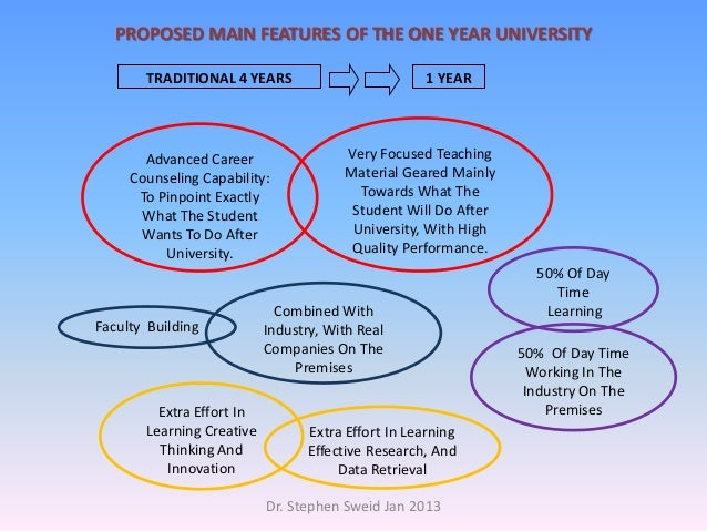PROPOSED MAIN FEATURES OF THE ONE YEAR UNIVERSITY       TRADITIONAL 4 YEARS                           1 YEAR       Advance...