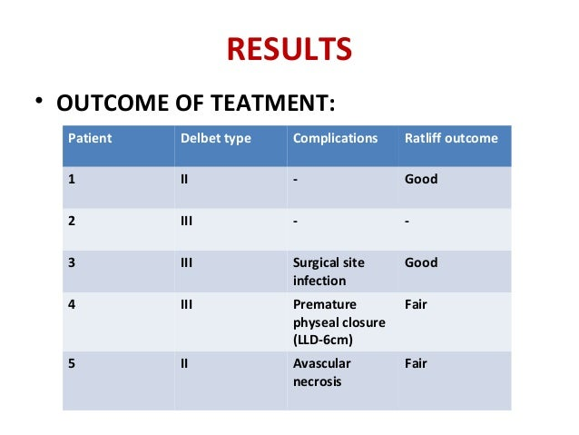 RESULTS • OUTCOME OF TEATMENT: Patient Delbet type Complications Ratliff outcome 1 II - Good 2 III - - 3 III Surgical site...