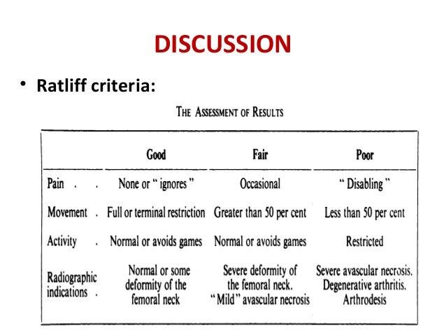DISCUSSION • Ratliff criteria: