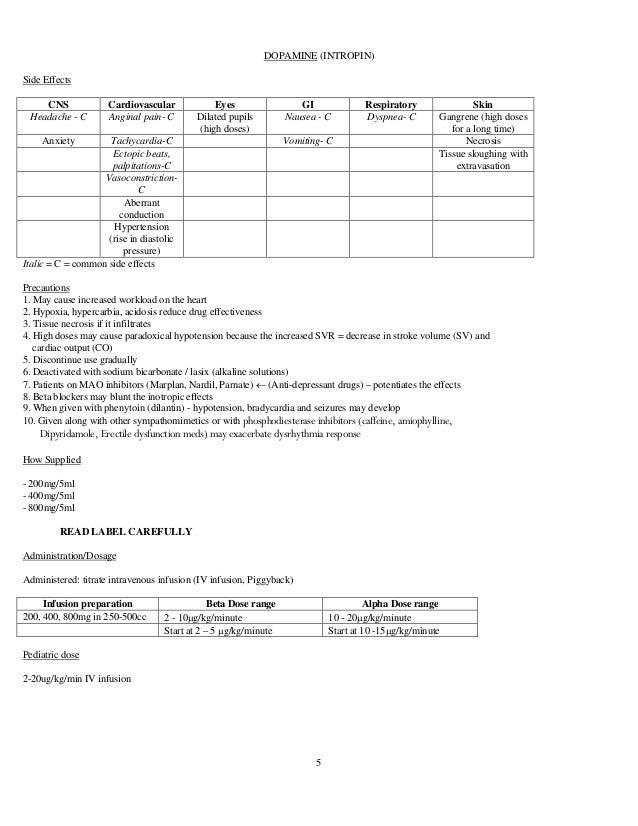 Drug Cards 10 20121