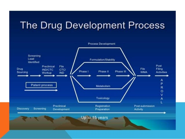 lead optimization in drug discovery pdf