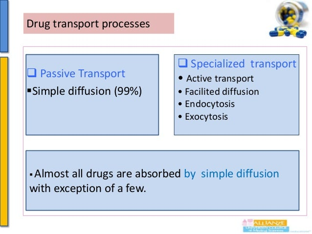 Drug transport processes   Simple diffusion Movement of solute from high to low conc.  No carrier protein  No energy r...