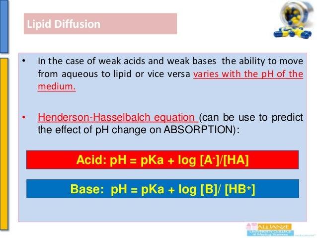 Drug absorption  Factors influencing drug absorption (Drug factors) or Physiochemical factors:  Lipid solubility of drug...