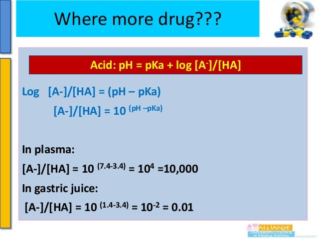 MOLECULAR Drug absorption  WEIGHT   Molecular weight: this is relatively constant for most drugs because molecular weight...