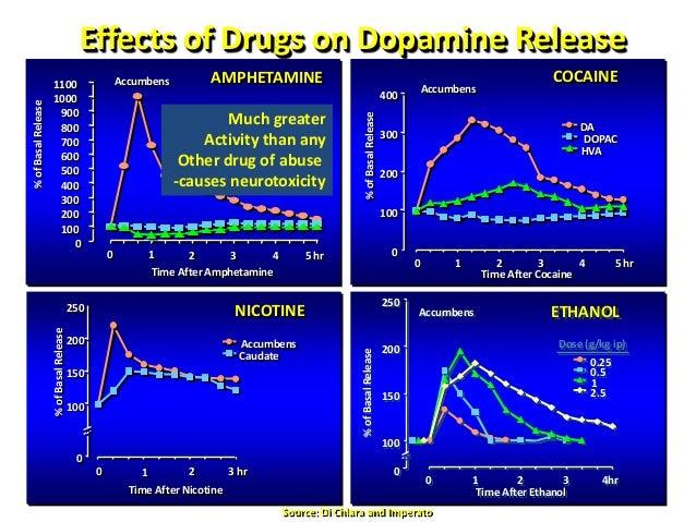 DOPamine Hydrochloride - Hospira, Inc., Page 2