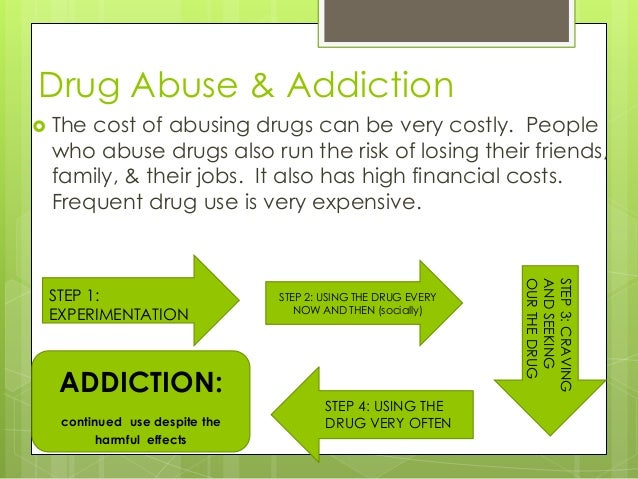 Drug Abuse & Addiction  The  cost of abusing drugs can be very costly. People who abuse drugs also run the risk of losing...
