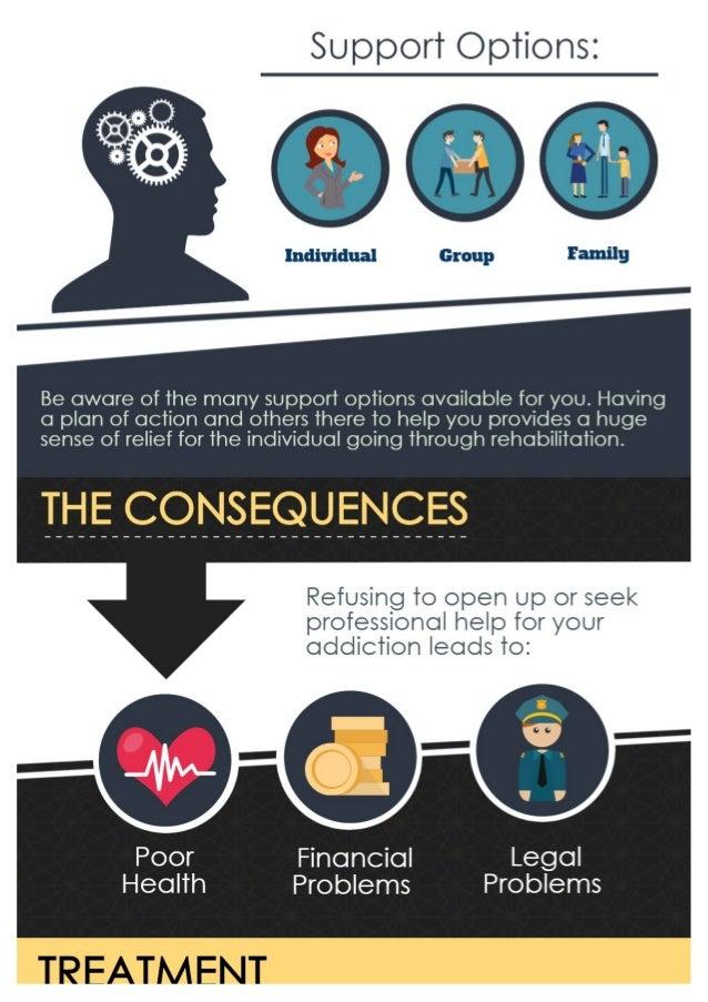 Dealing With Drug Addiction Slide 2