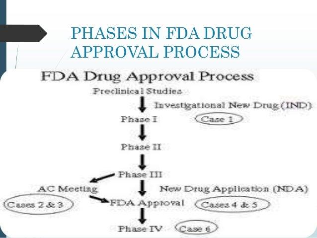 Drug approval process