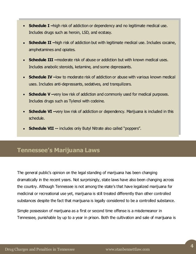 Drug Charges and Penalties in Tennessee