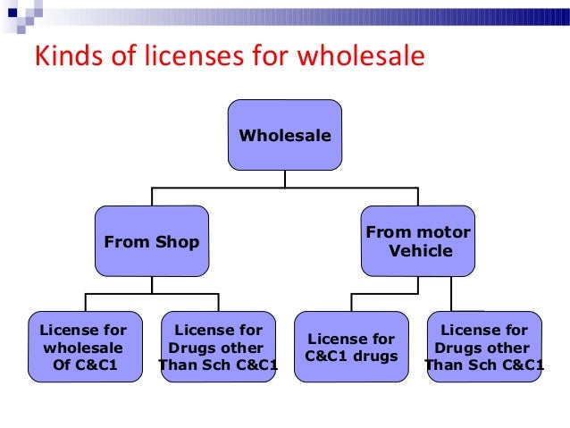 Wholesale of schedule C&C1 drugs  Following conditions are to be satisfied by the licensee having wholesale of schedule C...