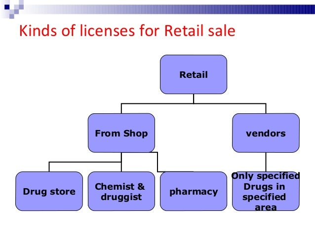 Wholesale of drugs other than those specified in schedule C&C1  Drugs should not be sold to any person who do not hold th...