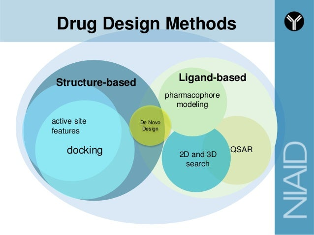 drug design 45,031 drug design jobs available on indeedcom apply to designer, administrative assistant, museum specialist and more.
