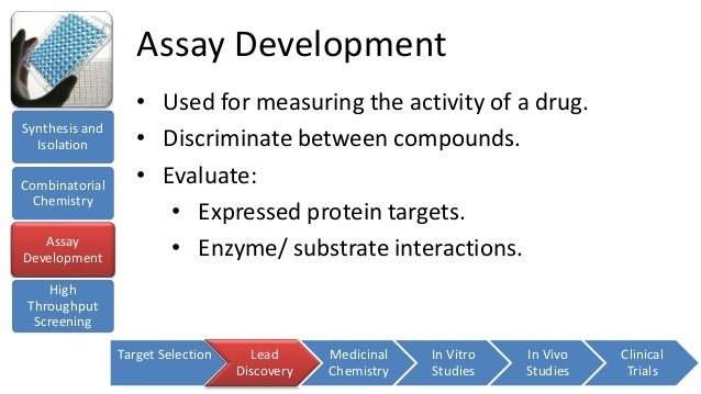 enzyme assay development Enzyme assays are laboratory methods for measuring enzymatic activity they  are vital for the study of enzyme kinetics and enzyme inhibition.
