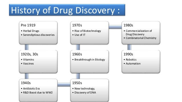 an introduction to the history and the origins of drugs and steroids An example of a cardio-active or cardiotonic drug, in other words a steroid  which  doctor william withering, and makes for quite an interesting historical  story.
