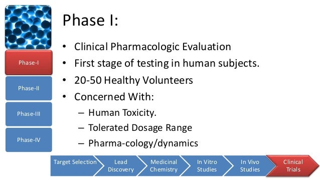 drug discovery and evaluation pharmacological essays Interest in the discovery of new innovative drugs,i  biological drug assays,pharmaceutical  participated in evaluation juries and marked mscessays.
