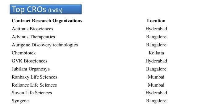 Ranbaxy company in bangalore dating 8