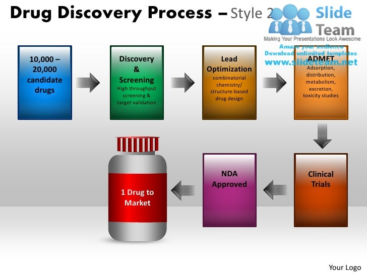 Discovery PowerPoint Templates