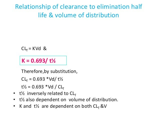 Drug distribution & clearance