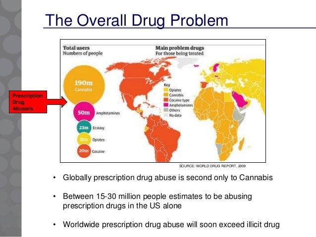 Worldwide statistics drug use