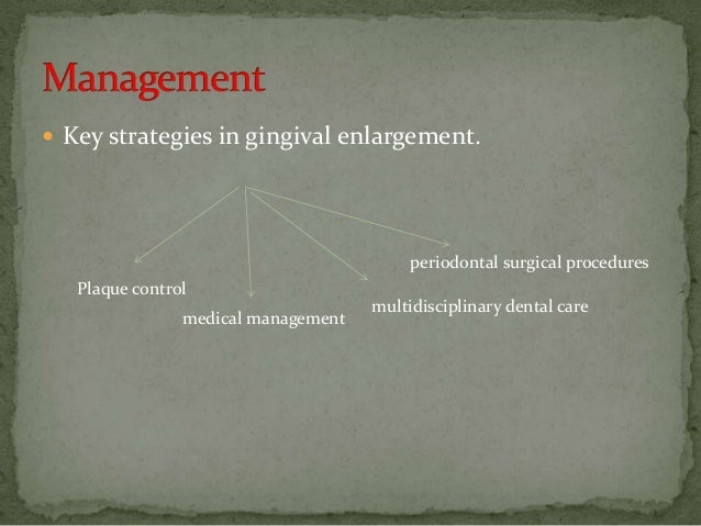 management of amlodipine influenced gingival overgrowth Management of amlodipine-induced gingival enlargement: series of three cases   may influence the relationship between the drugs and gingival tissues as.