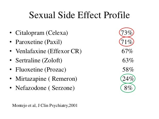 Does cymbalta have less sexual side effects