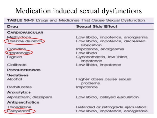 Paxil side effects sexual dysfunction