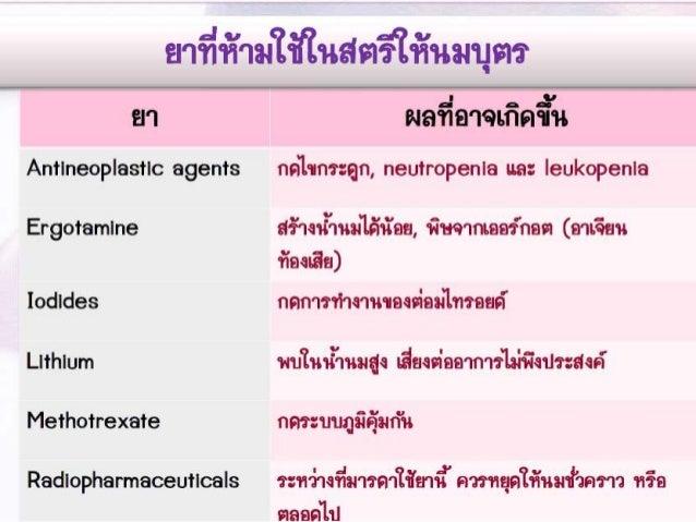 Antibacterials (β-lactam drugs) Pregnancy Risk Category  Amoxicillin B  Amoxicillin+clavulanic (Augmentin®) B  Ampicillin ...