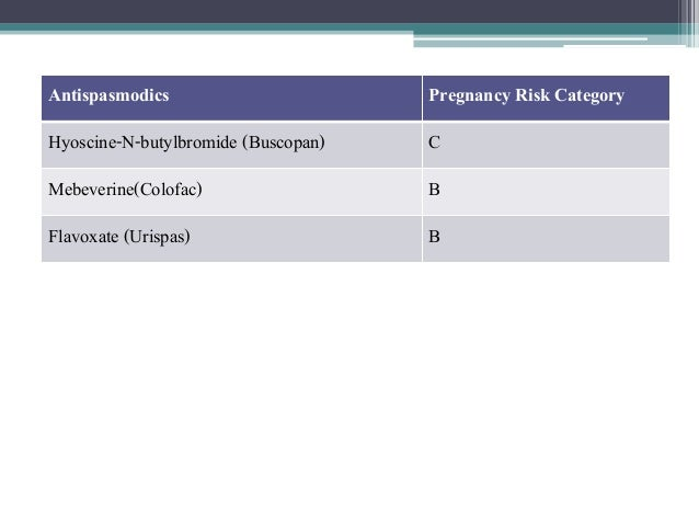 Antidepression Pregnancy Risk Category  Amitriptyline C  Doxepin (Sinequan®) C  Duloxetine (Cymbalta®) C  Fluoxetine (Proz...
