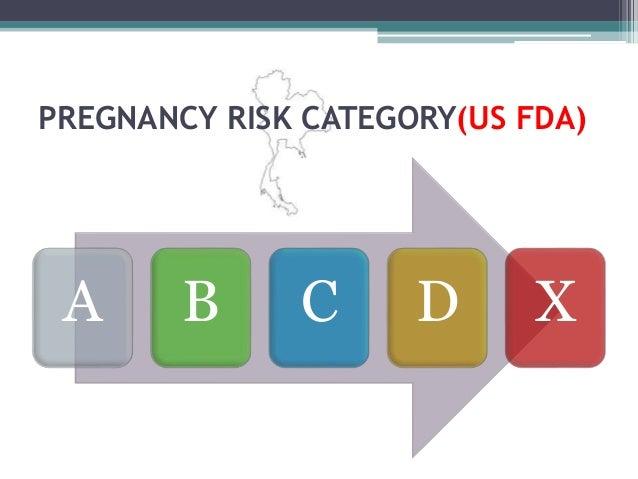 PREGNANCY RISK CATEGORY(US FDA)  A B C D X