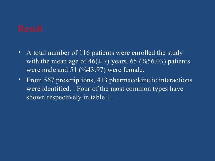 Drug Facts Ciprofloxacin