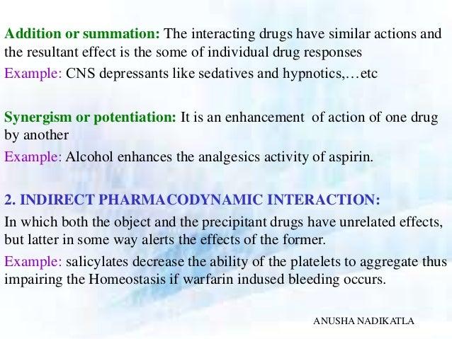 DRUG INTERACTIONS (MECHANISMS OF DRUG-DRUG INTERACTIONS)