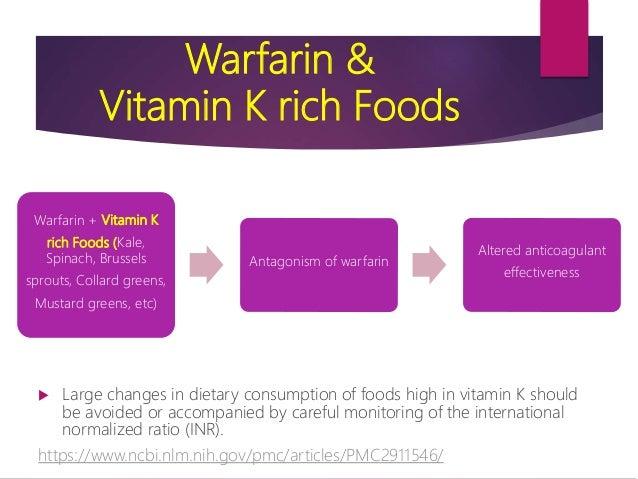 Drug interaction cialis and warfarin