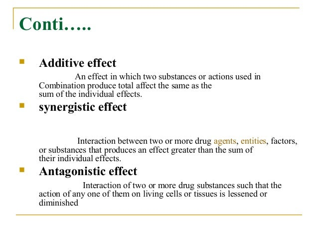 Drug interactions their types, examples and role