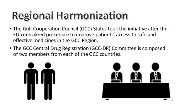 Pharmaceutical Regulations in GCC countries