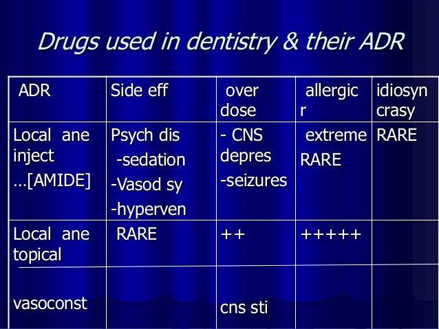 Drug Related Emergency