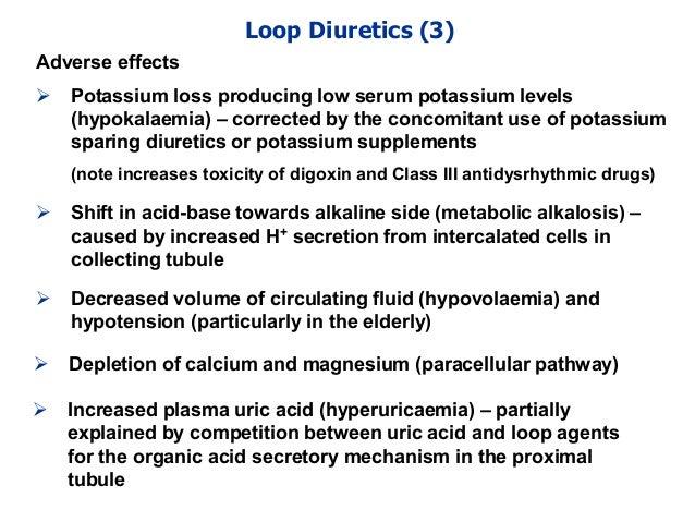 Prednisone Potassium Depletion Diuretic