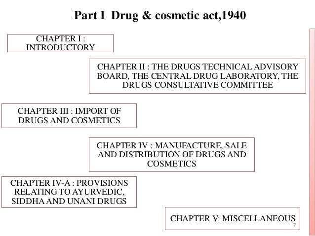 Drugs and cosmetics act 1940 and rules 1945
