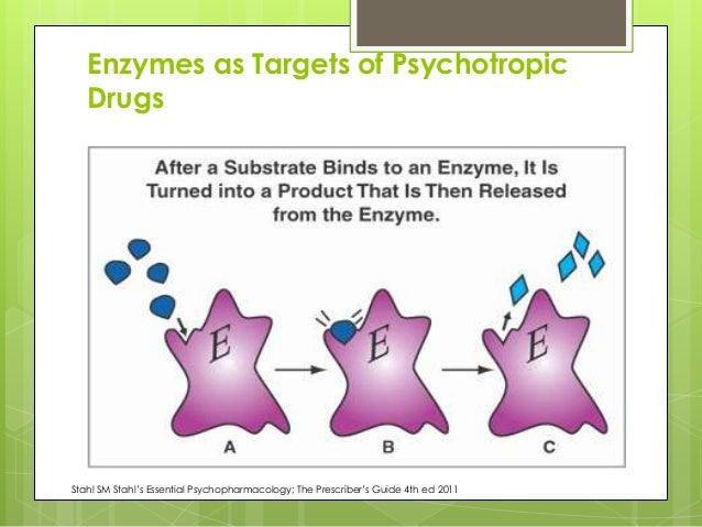 enzymes as drug targets pdf
