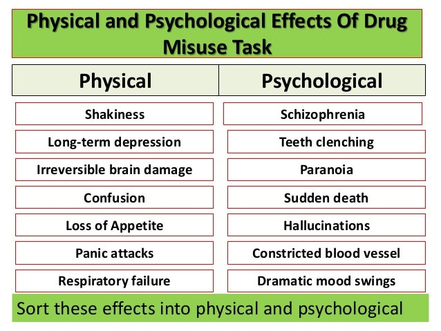 Drugs Awareness Lesson Presentation