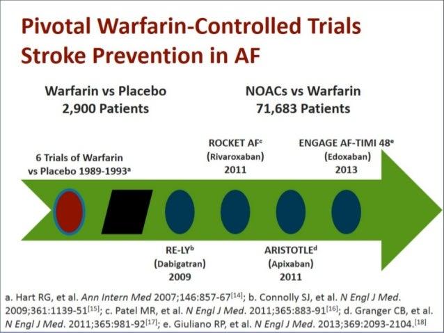 Warfarin Without Prescription